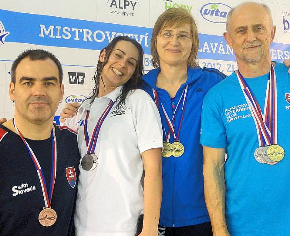 Medzinárodné Majstrovstvá Českej republiky v plávaní masters pre rok 2017, Zlín