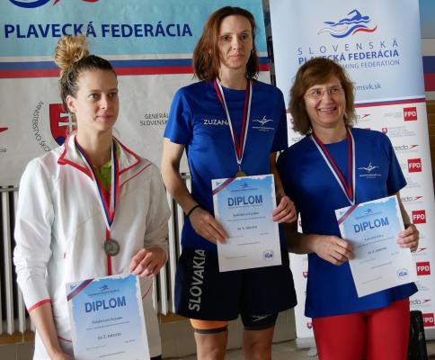 Majstrovstvá Slovenska v plávaní masters 2018, Spišská Nová Ves - umiestnenie plavkýň PVK Bratislava